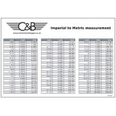 Imperial to Metric A4 conversion chart